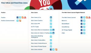 Social media list for Dow Jones